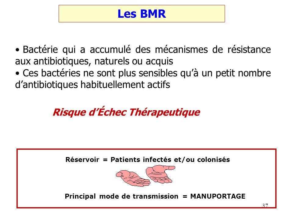 Les BMR Bactérie qui a accumulé des mécanismes de résistance aux antibiotiques, naturels ou acquis.