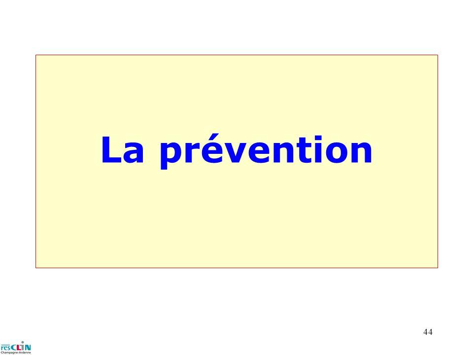 La prévention Les définitions