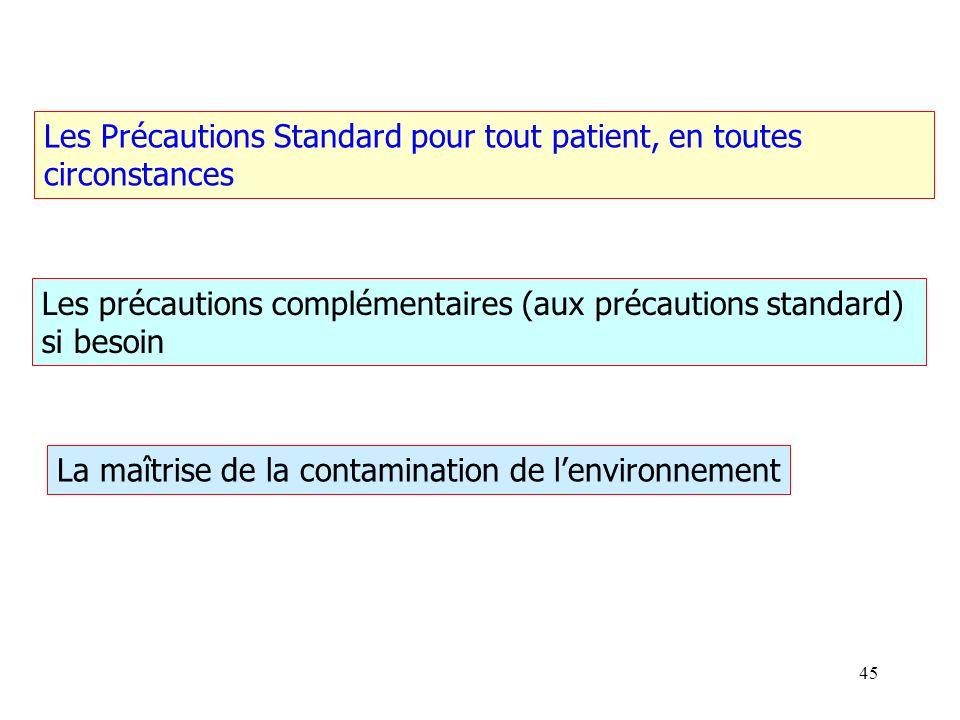 Les Précautions Standard pour tout patient, en toutes circonstances