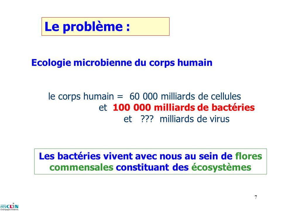 Le problème : Ecologie microbienne du corps humain