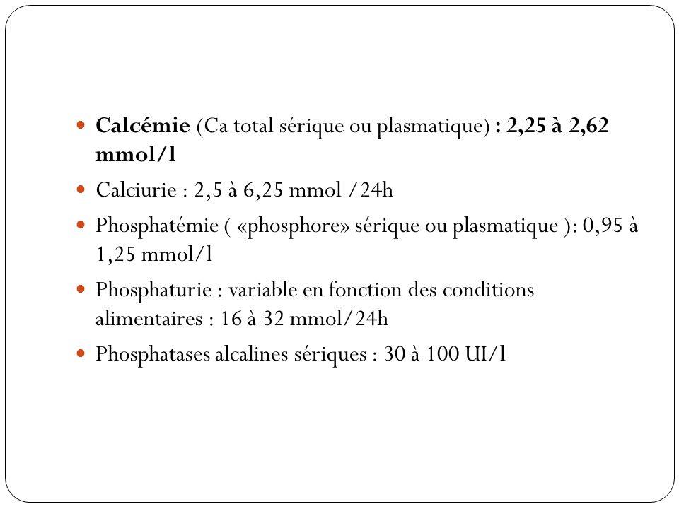 Calcémie (Ca total sérique ou plasmatique) : 2,25 à 2,62 mmol/l