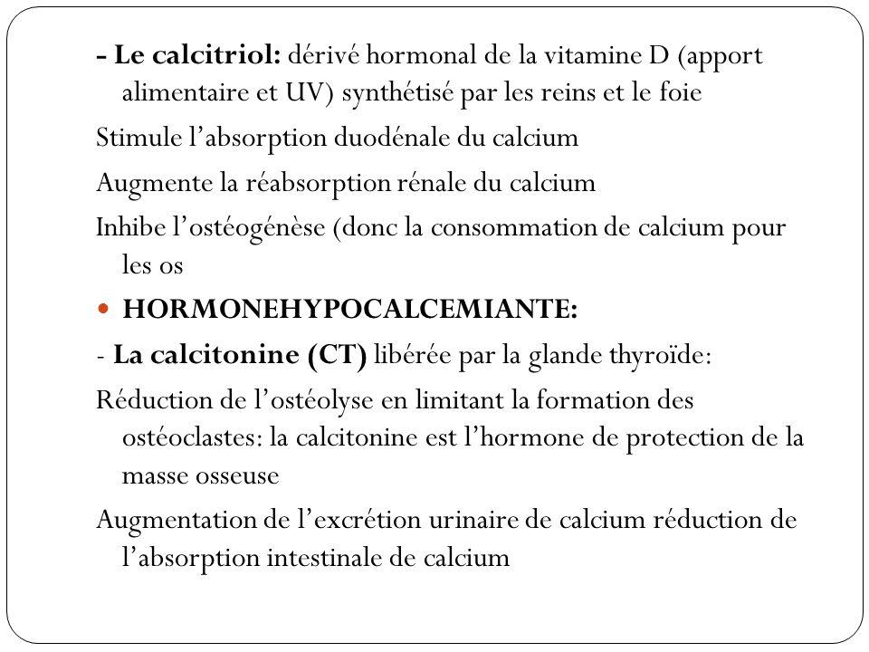 - Le calcitriol: dérivé hormonal de la vitamine D (apport alimentaire et UV) synthétisé par les reins et le foie
