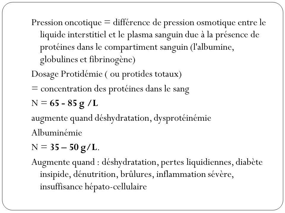 Pression oncotique = différence de pression osmotique entre le liquide interstitiel et le plasma sanguin due à la présence de protéines dans le compartiment sanguin (l albumine, globulines et fibrinogène)