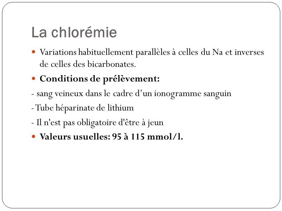 La chlorémie Variations habituellement parallèles à celles du Na et inverses de celles des bicarbonates.