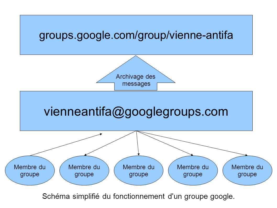 vienneantifa@googlegroups.com groups.google.com/group/vienne-antifa