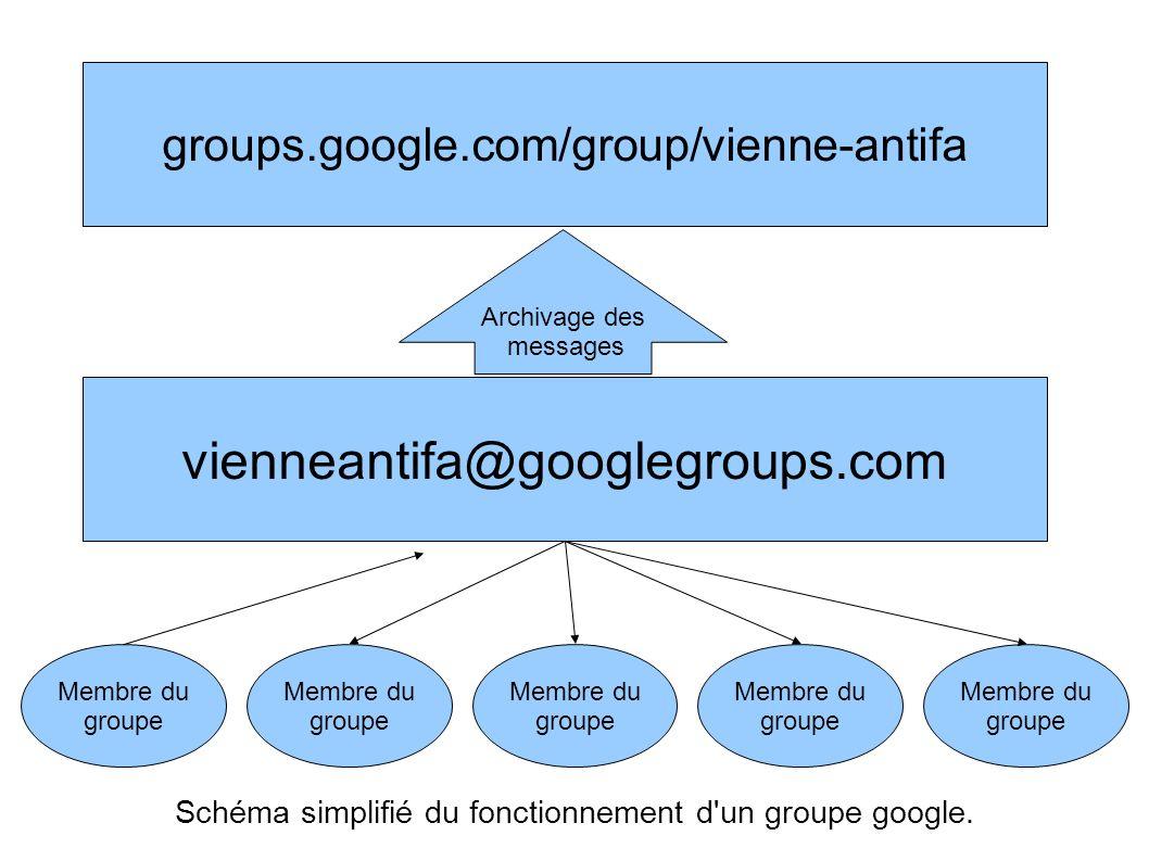 vienneantifa@googlegroups.com groups.google.com/group/vienne-antifa