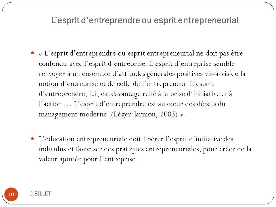 L'esprit d'entreprendre ou esprit entrepreneurial