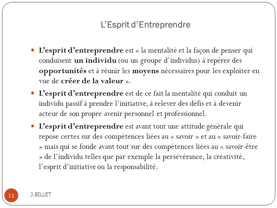 L'Esprit d'Entreprendre