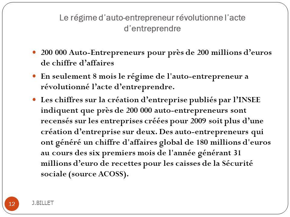 Le régime d'auto-entrepreneur révolutionne l'acte d'entreprendre