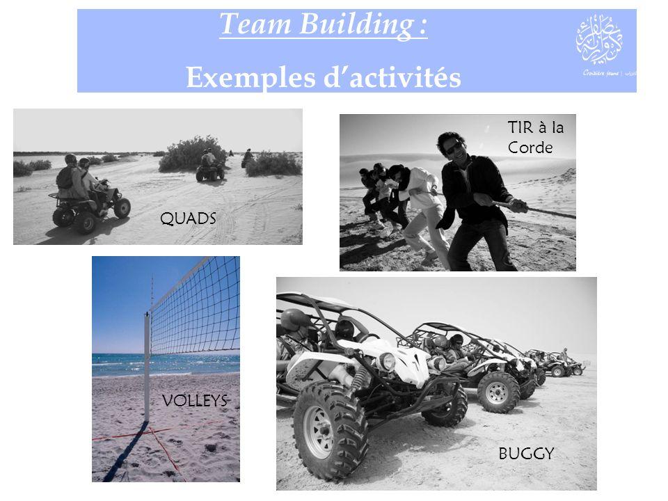 Team Building : Exemples d'activités