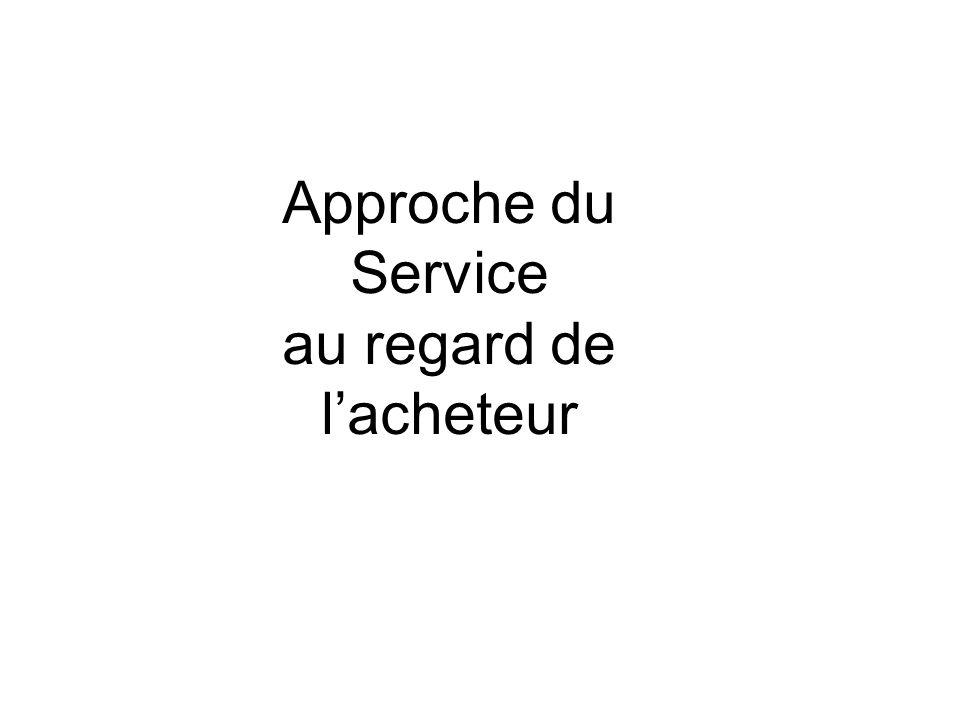 Approche du Service au regard de l'acheteur
