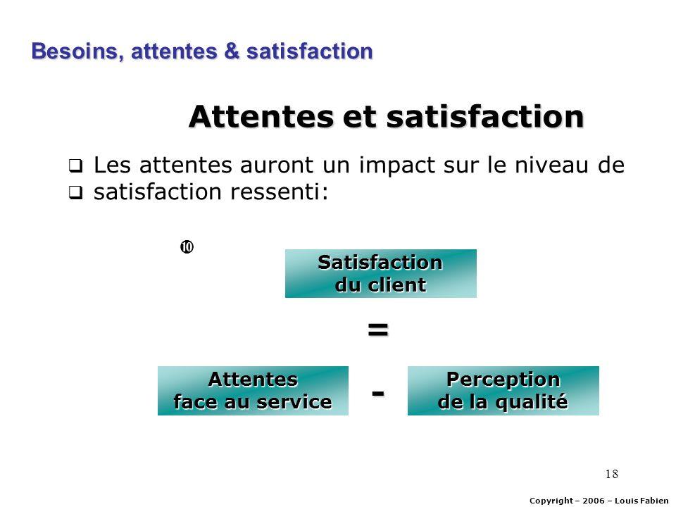 Attentes et satisfaction