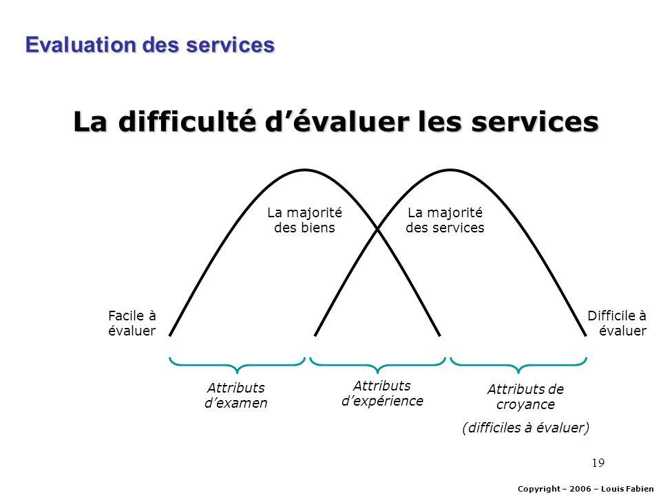 La difficulté d'évaluer les services