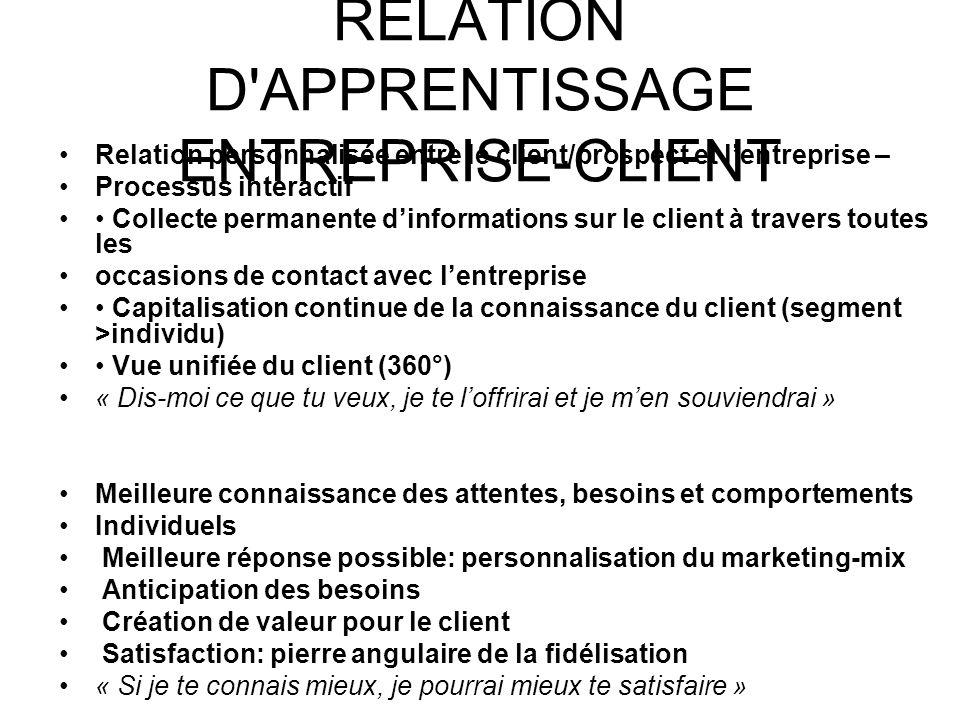 RELATION D APPRENTISSAGE ENTREPRISE-CLIENT