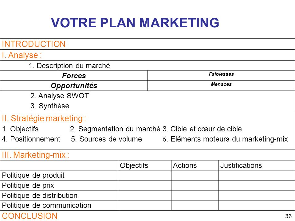 VOTRE PLAN MARKETING INTRODUCTION I. Analyse :