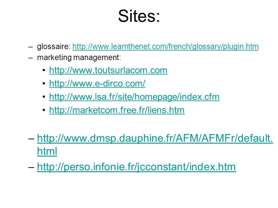 Sites: http://www.dmsp.dauphine.fr/AFM/AFMFr/default.html