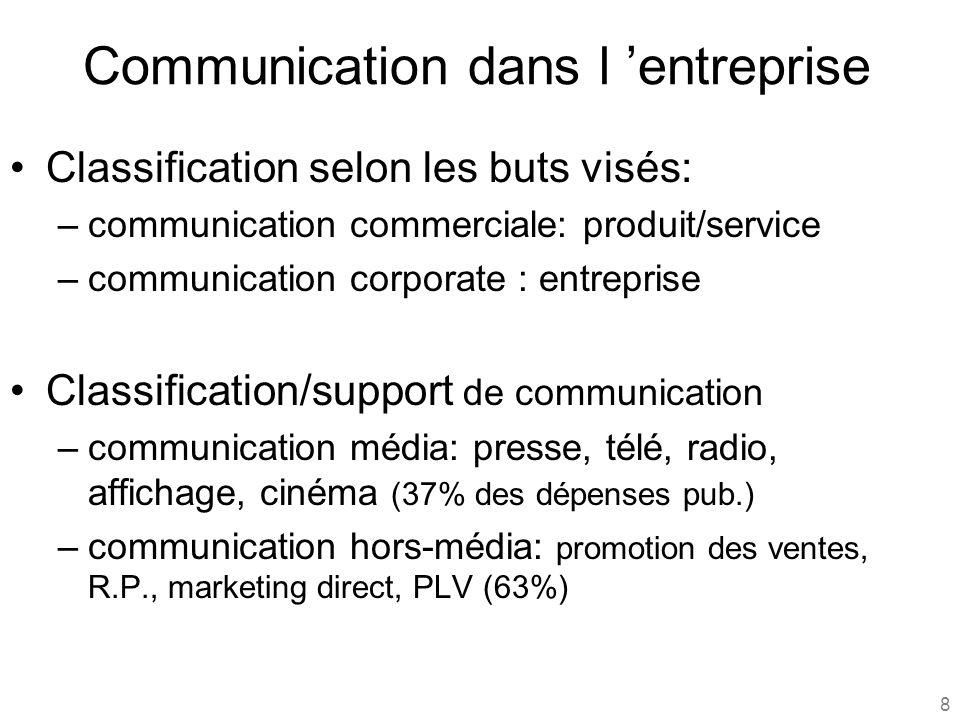 Communication dans l 'entreprise