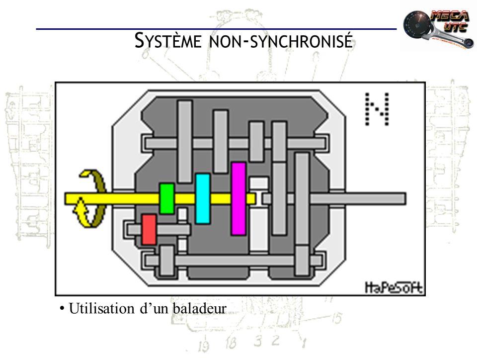 Système non-synchronisé