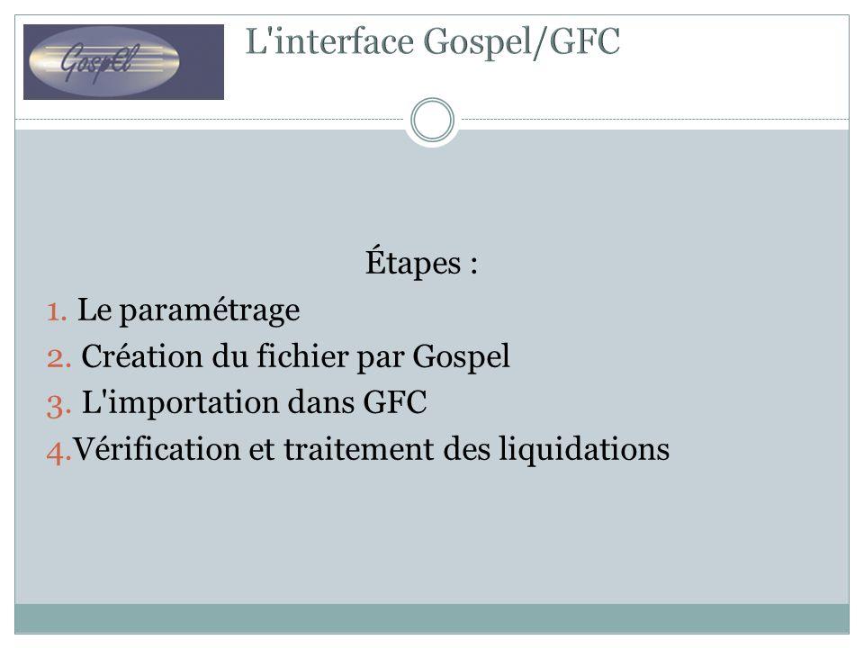 L interface Gospel/GFC