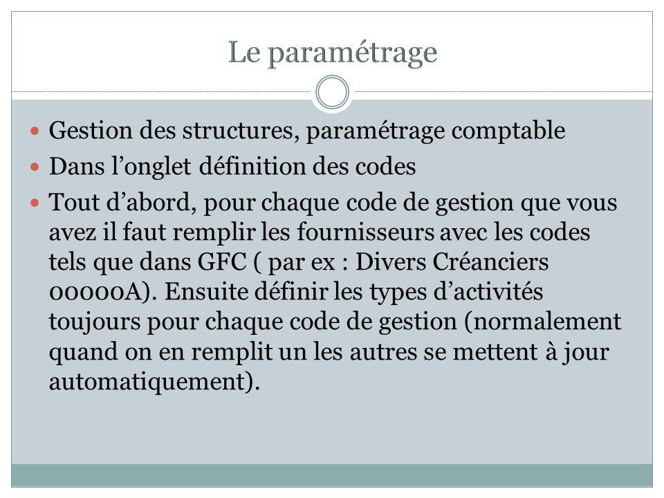 Le paramétrage Gestion des structures, paramétrage comptable