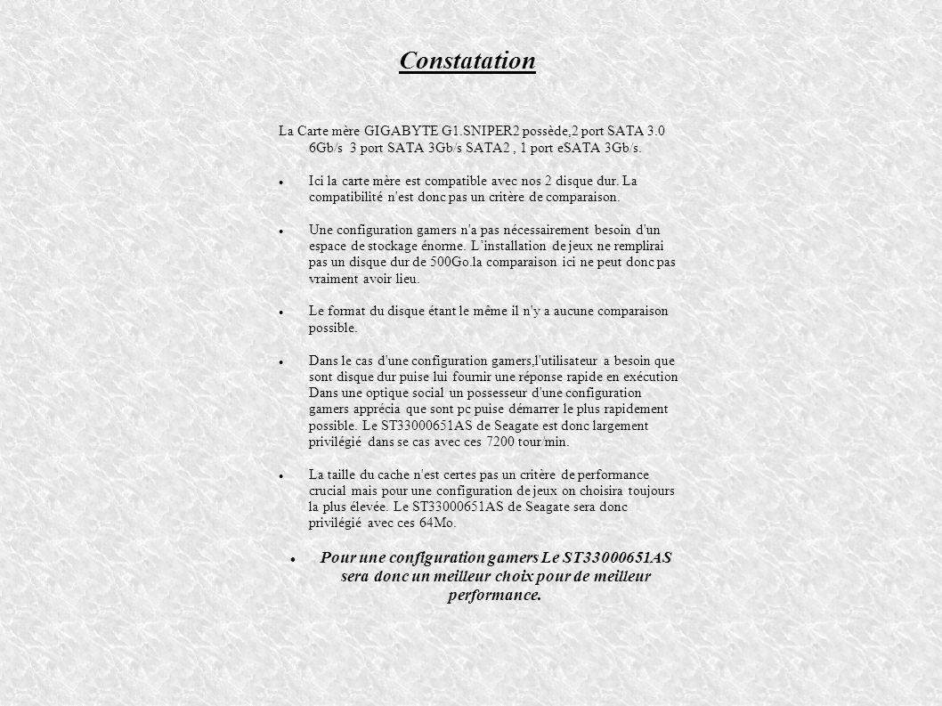 Constatation La Carte mère GIGABYTE G1.SNIPER2 possède,2 port SATA 3.0 6Gb/s 3 port SATA 3Gb/s SATA2 , 1 port eSATA 3Gb/s.