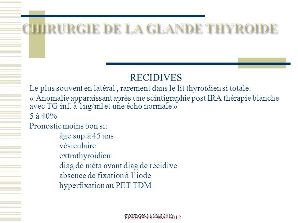 CHIRURGIE DE LA GLANDE THYROIDE