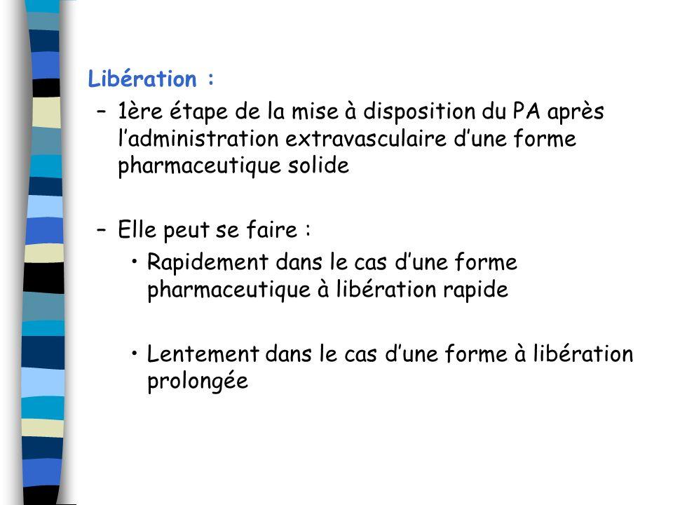 Libération : 1ère étape de la mise à disposition du PA après l'administration extravasculaire d'une forme pharmaceutique solide.