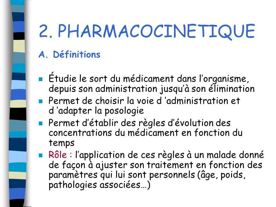 2. PHARMACOCINETIQUE A. Définitions