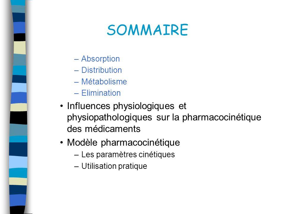 SOMMAIRE Absorption. Distribution. Métabolisme. Elimination.