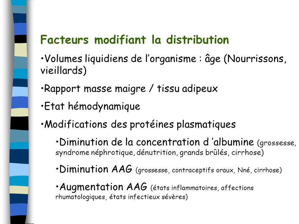 Facteurs modifiant la distribution