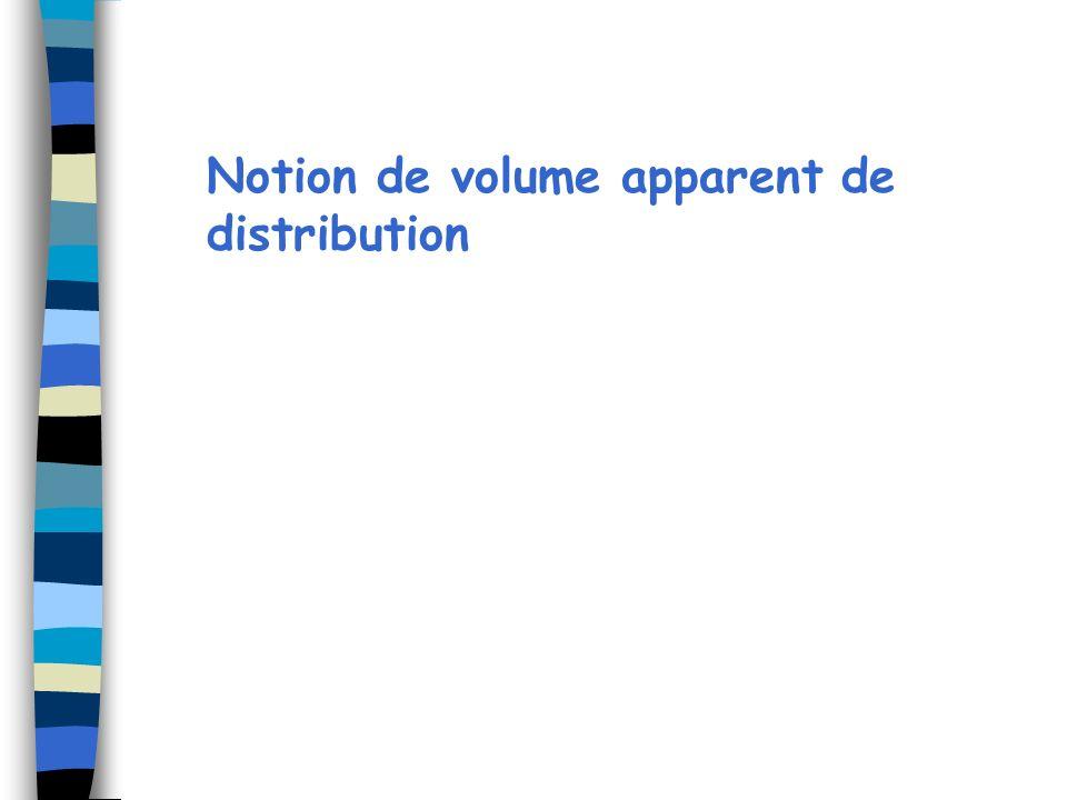 Notion de volume apparent de distribution