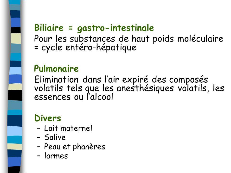Biliaire = gastro-intestinale