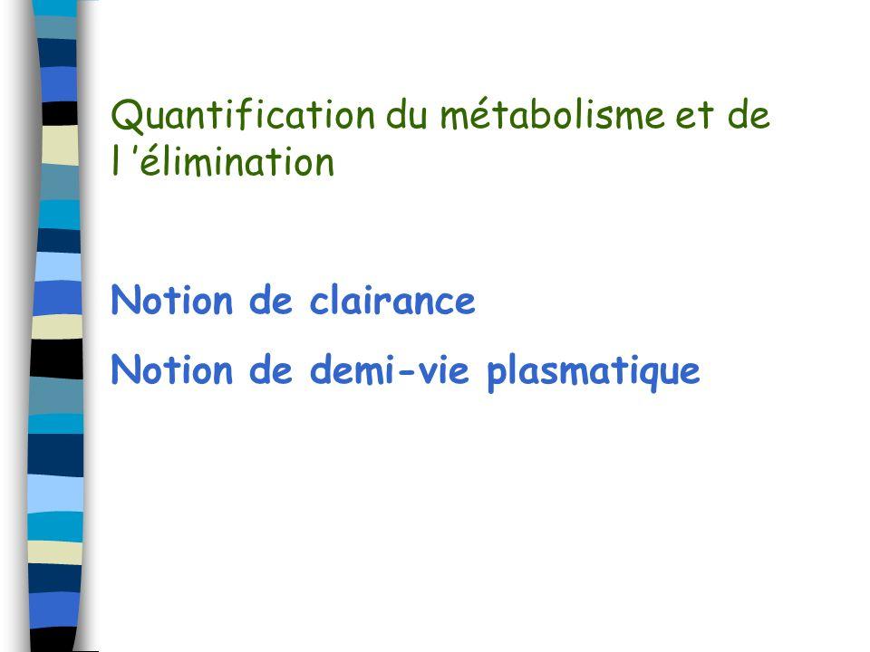 Quantification du métabolisme et de l 'élimination