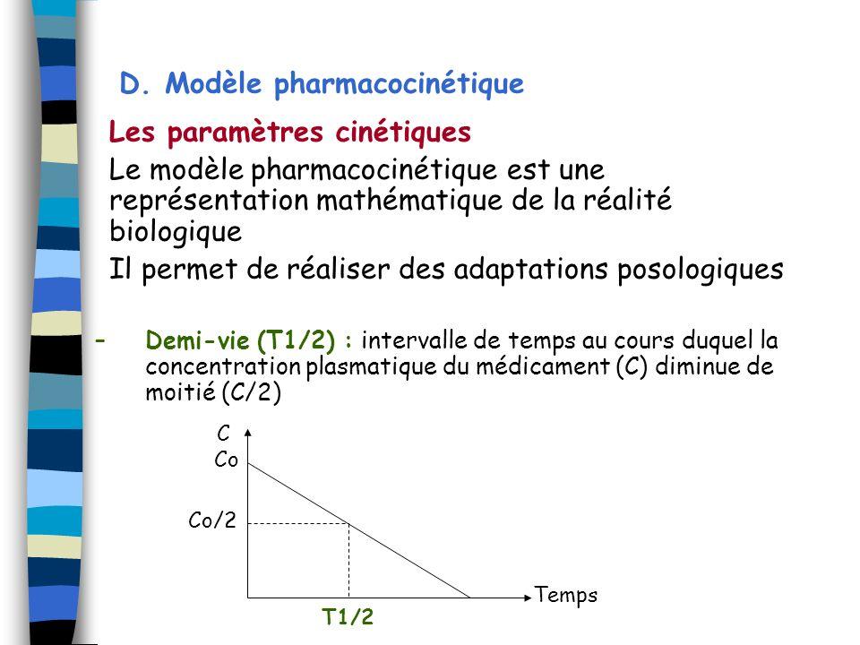 D. Modèle pharmacocinétique