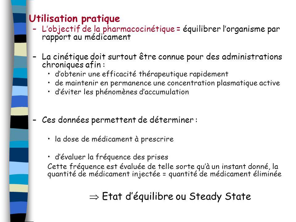 Etat d'équilibre ou Steady State