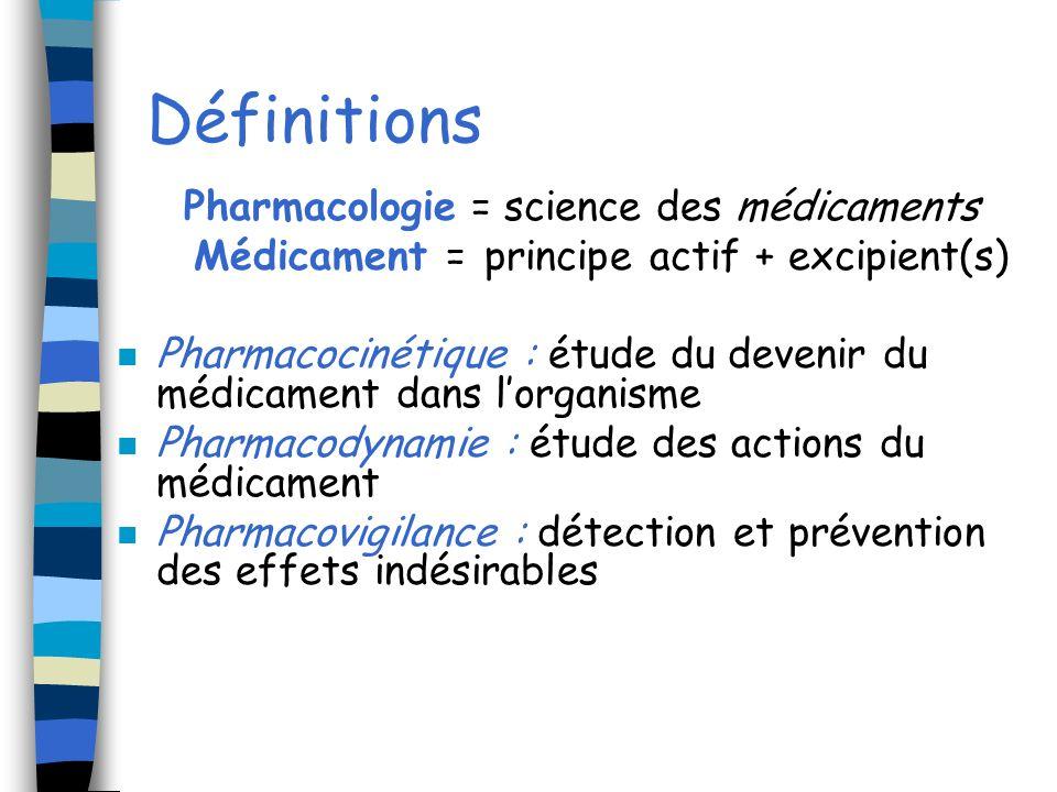 Définitions Pharmacologie = science des médicaments