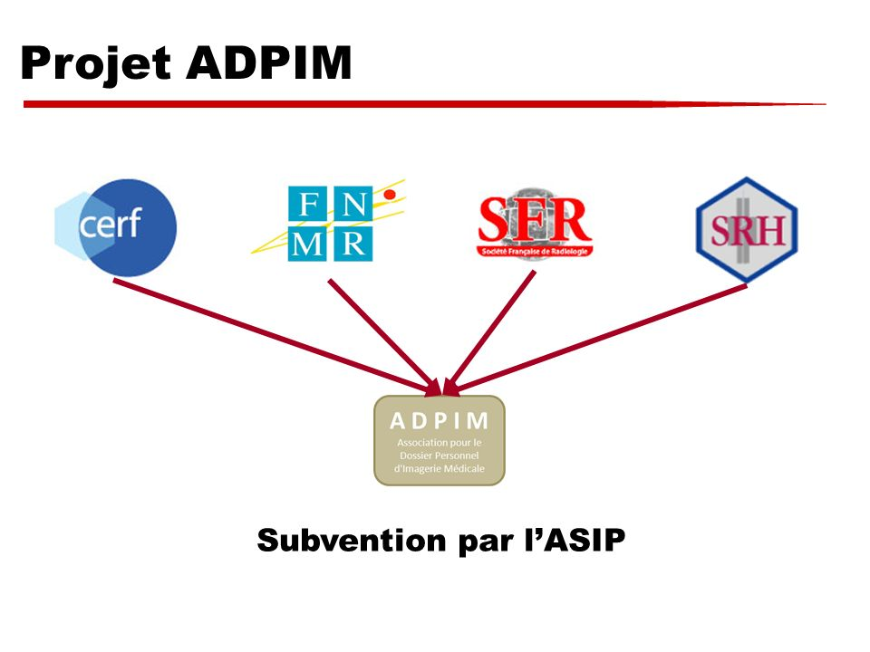 Projet ADPIM Subvention par l'ASIP