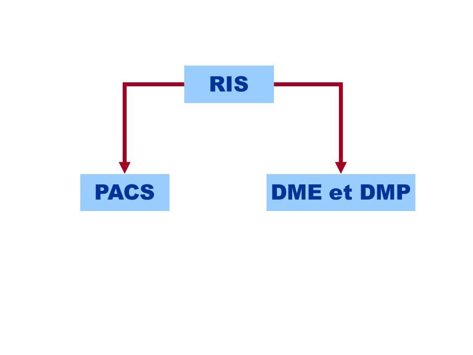 RIS PACS DME et DMP
