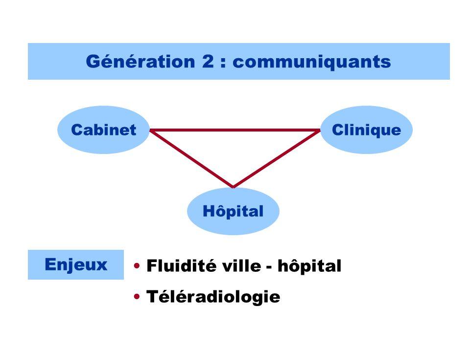 Génération 2 : communiquants