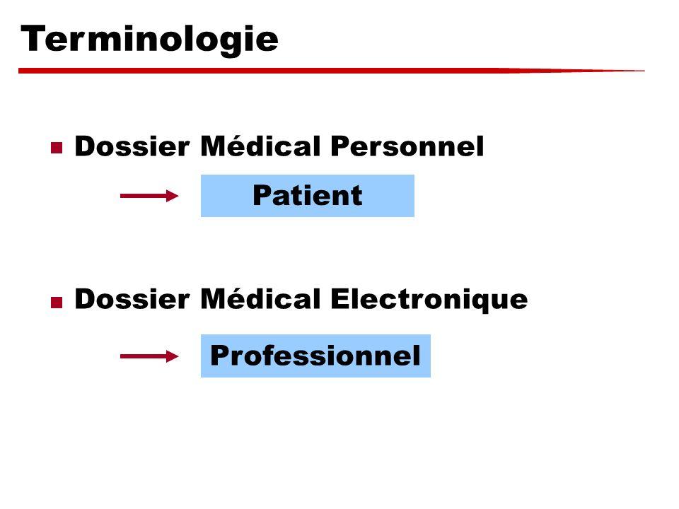 Terminologie Dossier Médical Personnel Patient
