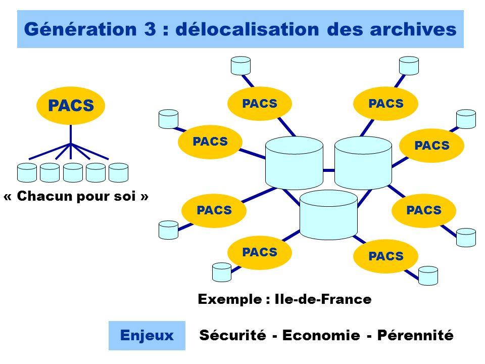 Génération 3 : délocalisation des archives