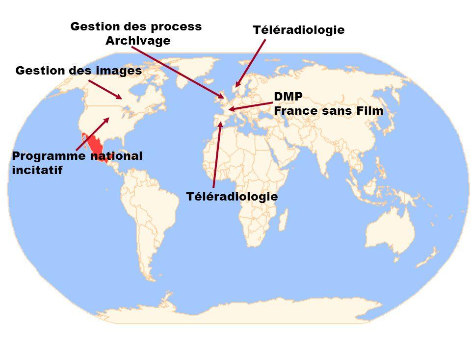 Gestion des processArchivage. Téléradiologie. Gestion des images. DMP. France sans Film. Programme national.