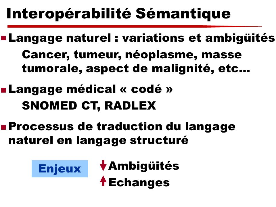 Interopérabilité Sémantique