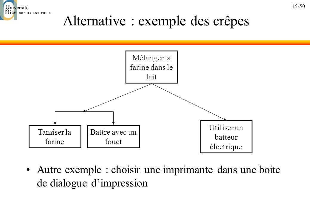 Alternative : exemple des crêpes