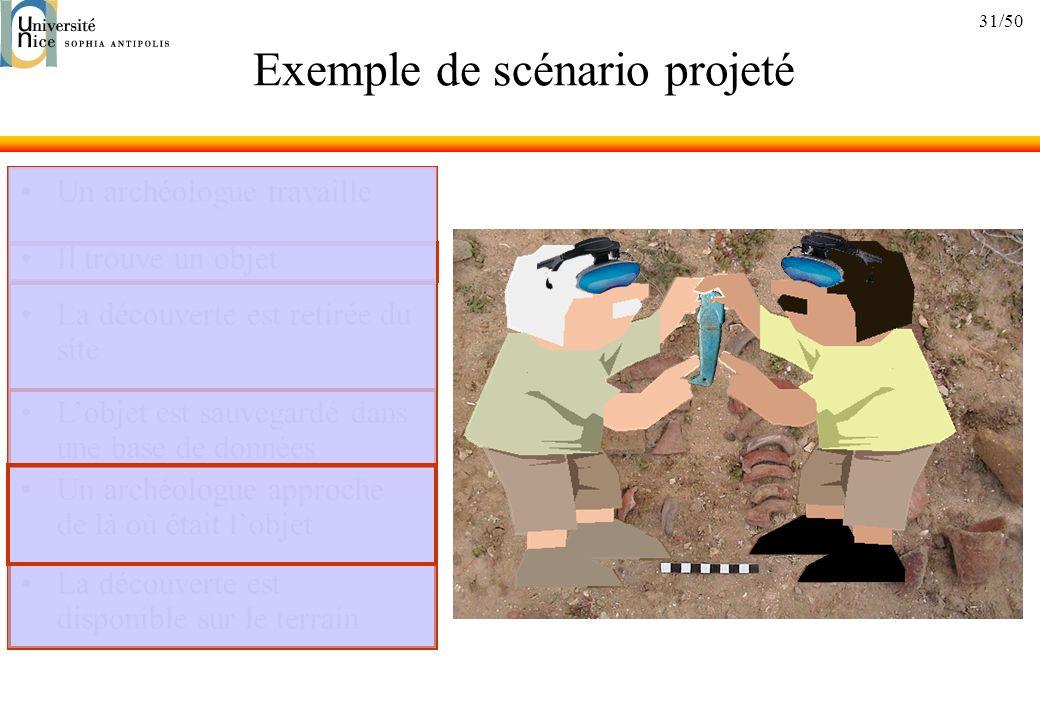 Exemple de scénario projeté