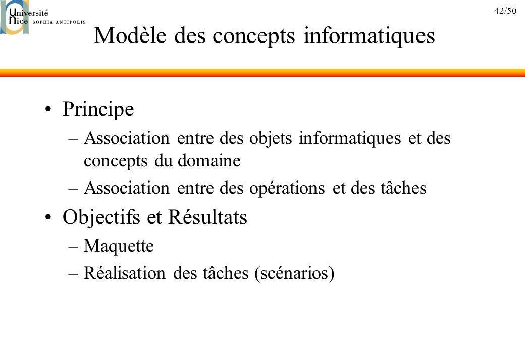 Modèle des concepts informatiques