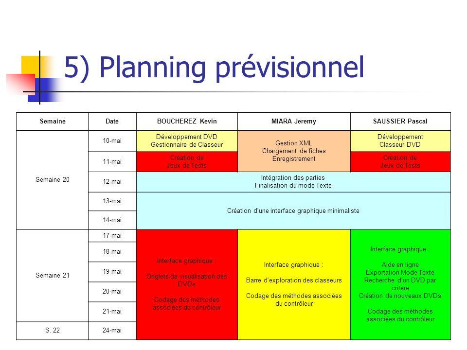5) Planning prévisionnel