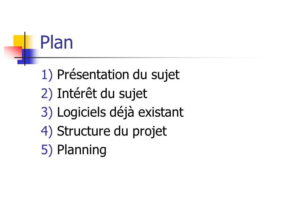 Plan 1) Présentation du sujet 2) Intérêt du sujet