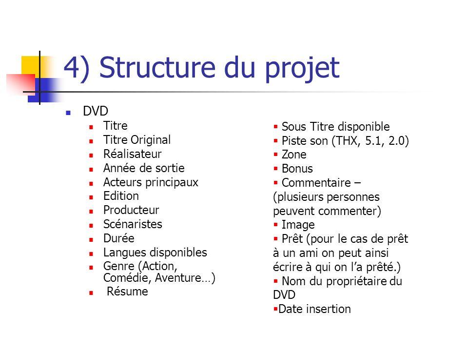 4) Structure du projet DVD Titre Titre Original Réalisateur