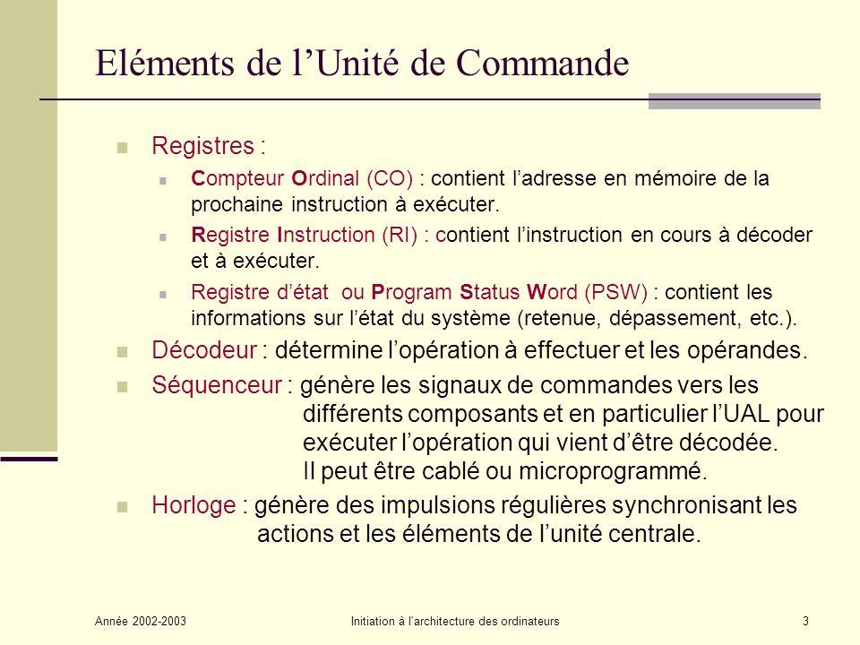 Eléments de l'Unité de Commande